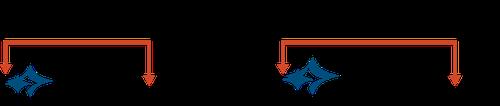 Logo sizing guidelines